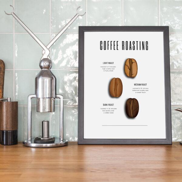 Coffee roasting